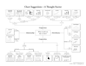 choosing-a-good-chart-09_001