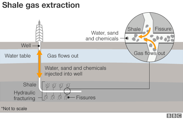 104057230_shale_gas_extraction_640-nc