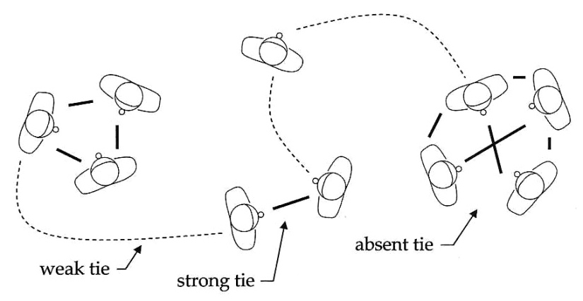 absentweakstrong-hires-tie-network
